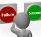 Failure Success Buttons Showing Outcome Or Motivation